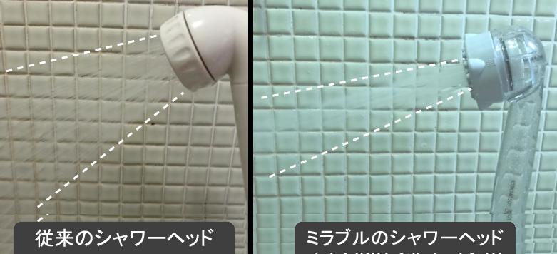 シャワー流水の比較